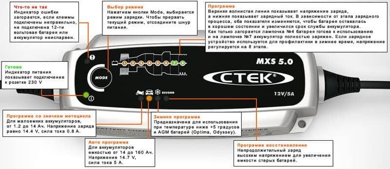 mxs5-0-detail.jpg